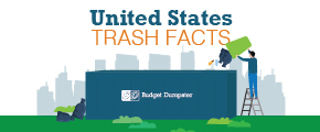 Trash Facts Infographic