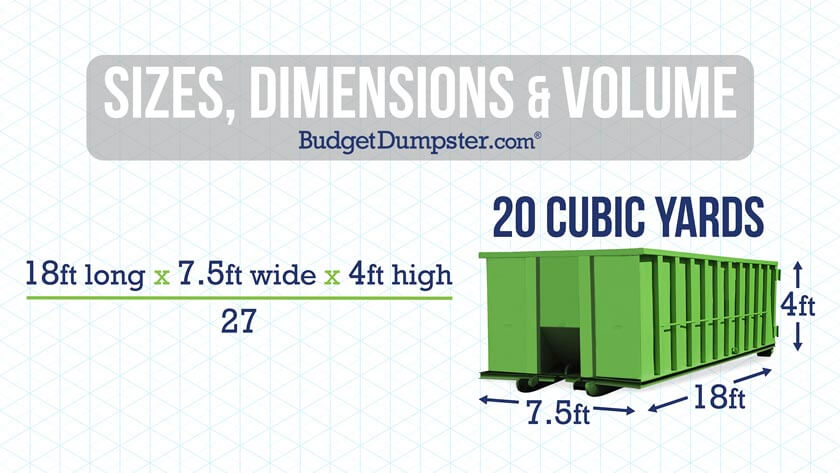 Dumpster Weight Calculators for Demolition Debris | Budget Dumpster