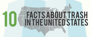 10 Facts About Trash in the United States